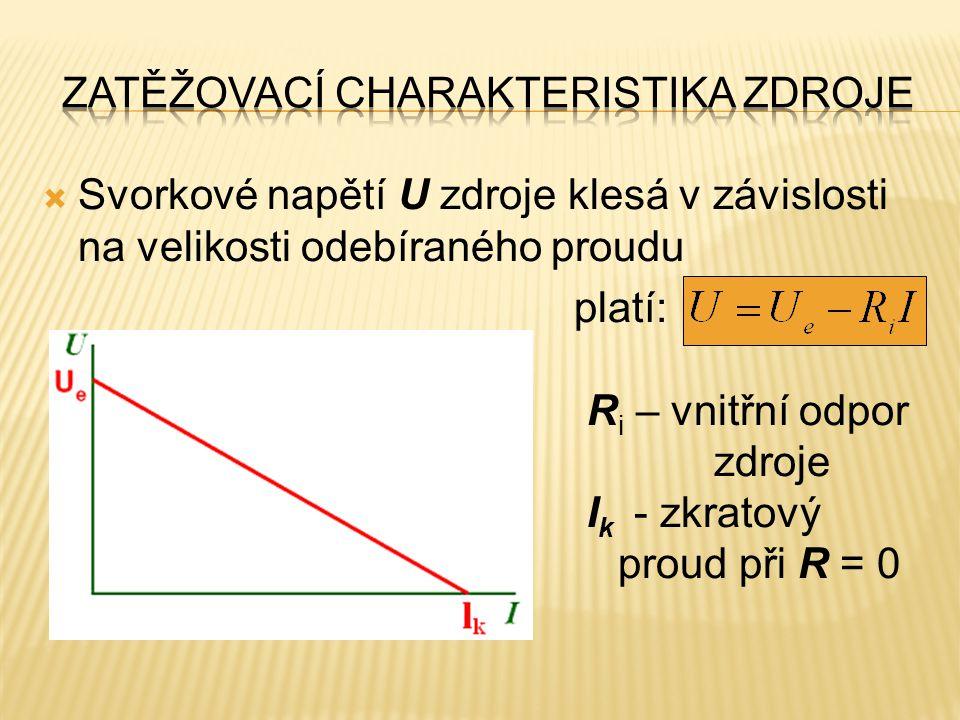  Svorkové napětí U zdroje klesá v závislosti na velikosti odebíraného proudu platí: R i – vnitřní odpor zdroje I k - zkratový proud při R = 0