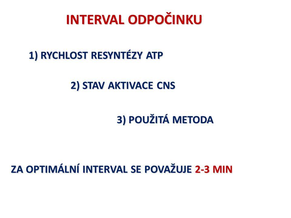 INTERVAL ODPOČINKU 1) RYCHLOST RESYNTÉZY ATP 3) POUŽITÁ METODA 2) STAV AKTIVACE CNS ZA OPTIMÁLNÍ INTERVAL SE POVAŽUJE 2-3 MIN