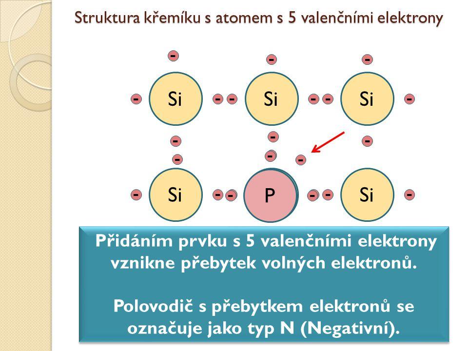 Struktura křemíku s atomem s 5 valenčními elektrony Si P Přidáním prvku s 5 valenčními elektrony vznikne přebytek volných elektronů. Polovodič s přeby