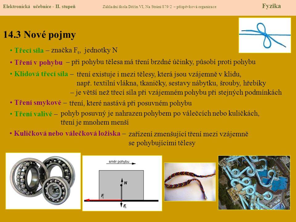 14.4 Výklad nového učiva Elektronická učebnice - II.