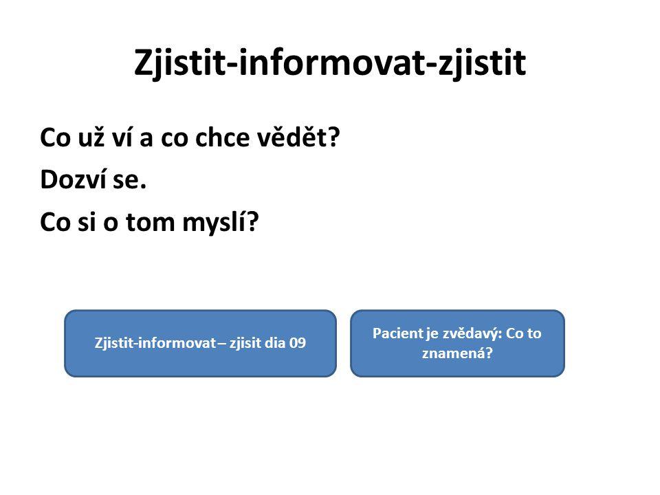 Zjistit-informovat-zjistit Co už ví a co chce vědět? Dozví se. Co si o tom myslí? Zjistit-informovat – zjisit dia 09 Pacient je zvědavý: Co to znamená