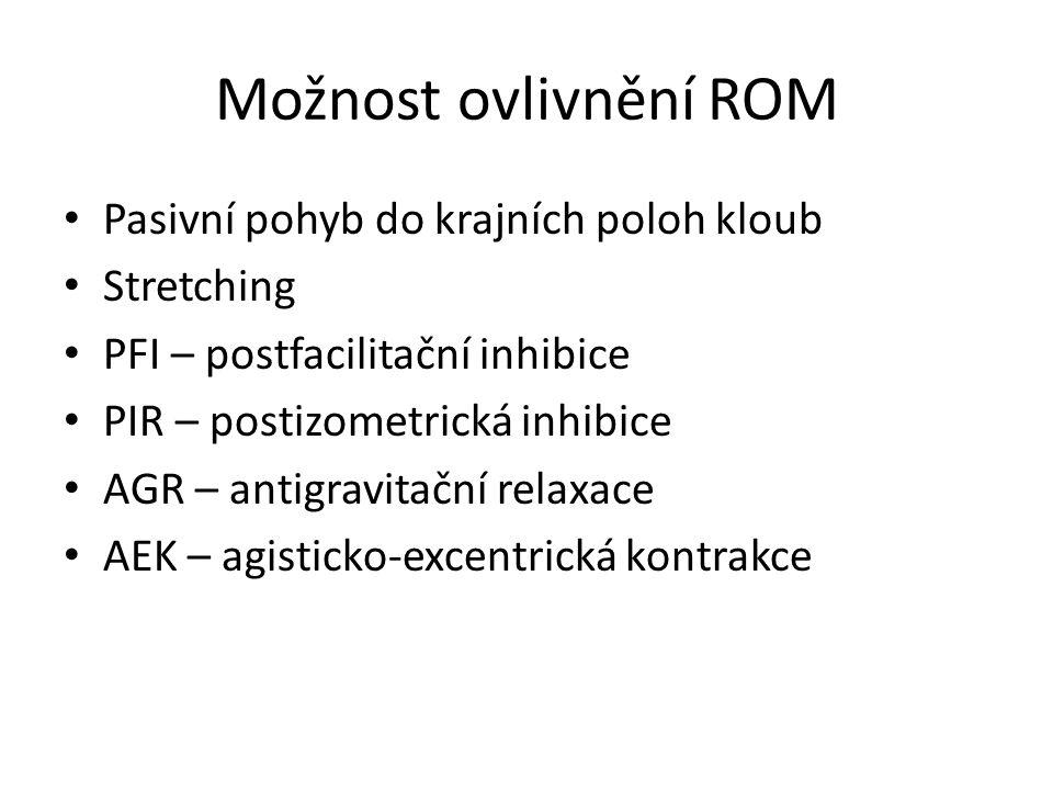 Možnost ovlivnění ROM Pasivní pohyb do krajních poloh kloub Stretching PFI – postfacilitační inhibice PIR – postizometrická inhibice AGR – antigravita