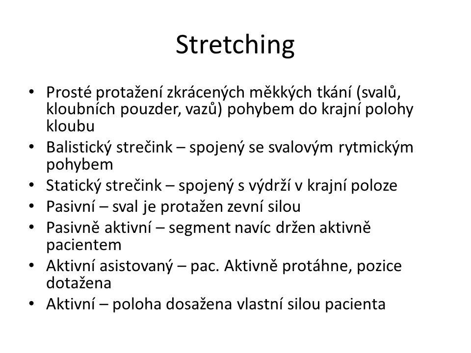 Stretching Prosté protažení zkrácených měkkých tkání (svalů, kloubních pouzder, vazů) pohybem do krajní polohy kloubu Balistický strečink – spojený se