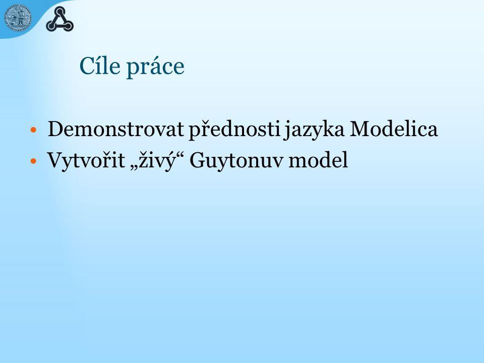"""Cíle práce Demonstrovat přednosti jazyka Modelica Vytvořit """"živý Guytonuv model"""