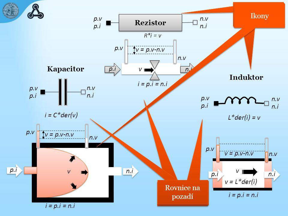 Rezistor R*i = v i = C*der(v) L*der(i) = v v v v v = p.v-n.v Kapacitor Induktor p.v n.v v = p.v-n.v p.v n.v v = L*der(i) p.i n.i i = p.i = n.i p.v p.i p.v p.i p.v p.i n.v n.i n.v n.i n.v n.i v = p.v-n.v p.v n.v Ikony Rovnice na pozadí