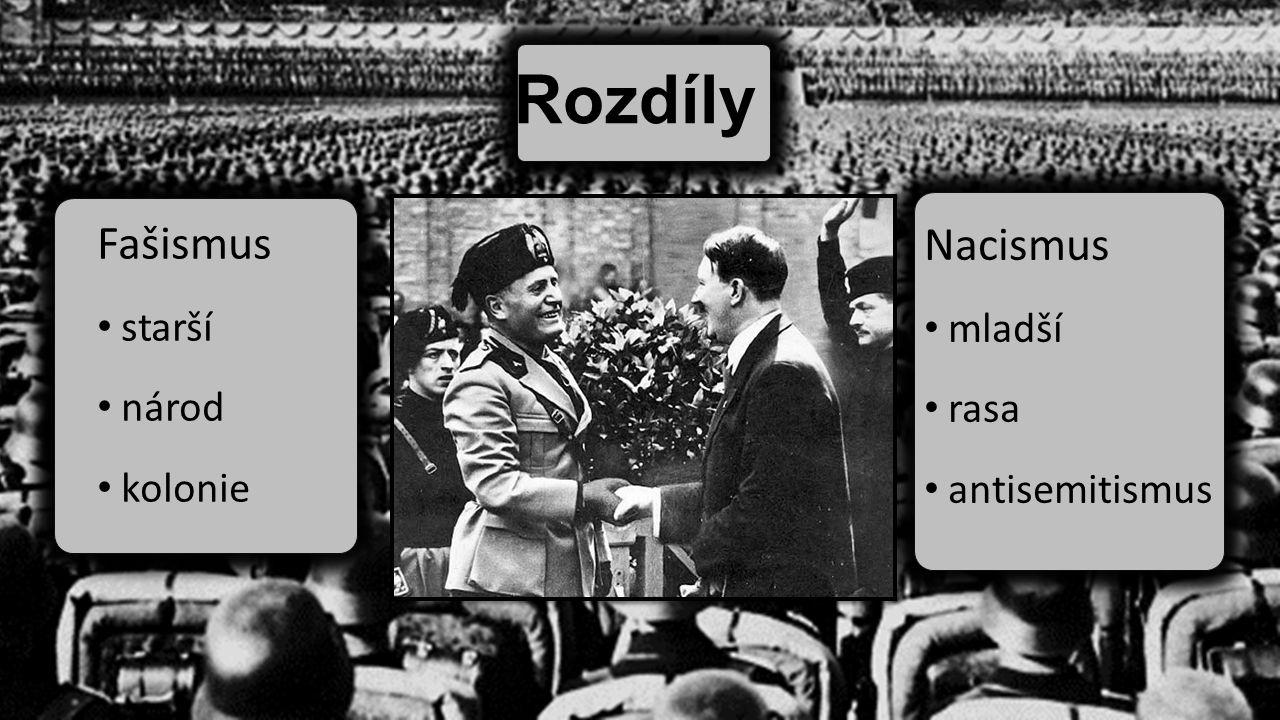 Rozdíly Fašismus starší národ kolonie Nacismus mladší rasa antisemitismus