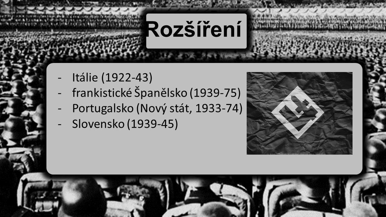 Rozšíření -Itálie (1922-43) -frankistické Španělsko (1939-75) -Portugalsko (Nový stát, 1933-74) -Slovensko (1939-45)