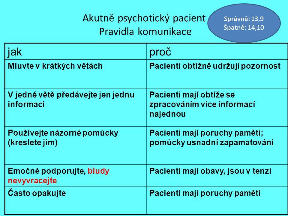 Akutně psychotický pacient Pravidla komunikace jakproč Mluvte v krátkých větáchPacienti obtížně udržují pozornost V jedné větě předávejte jen jednu in