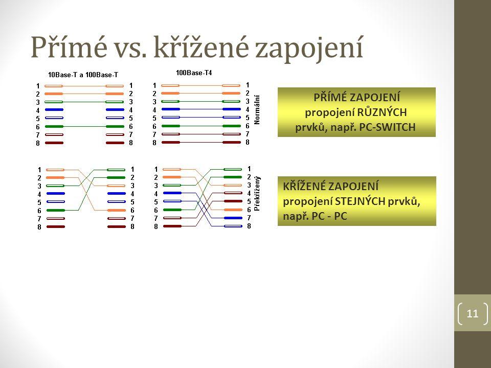 Přímé vs. křížené zapojení 11 PŘÍMÉ ZAPOJENÍ propojení RŮZNÝCH prvků, např. PC-SWITCH KŘÍŽENÉ ZAPOJENÍ propojení STEJNÝCH prvků, např. PC - PC