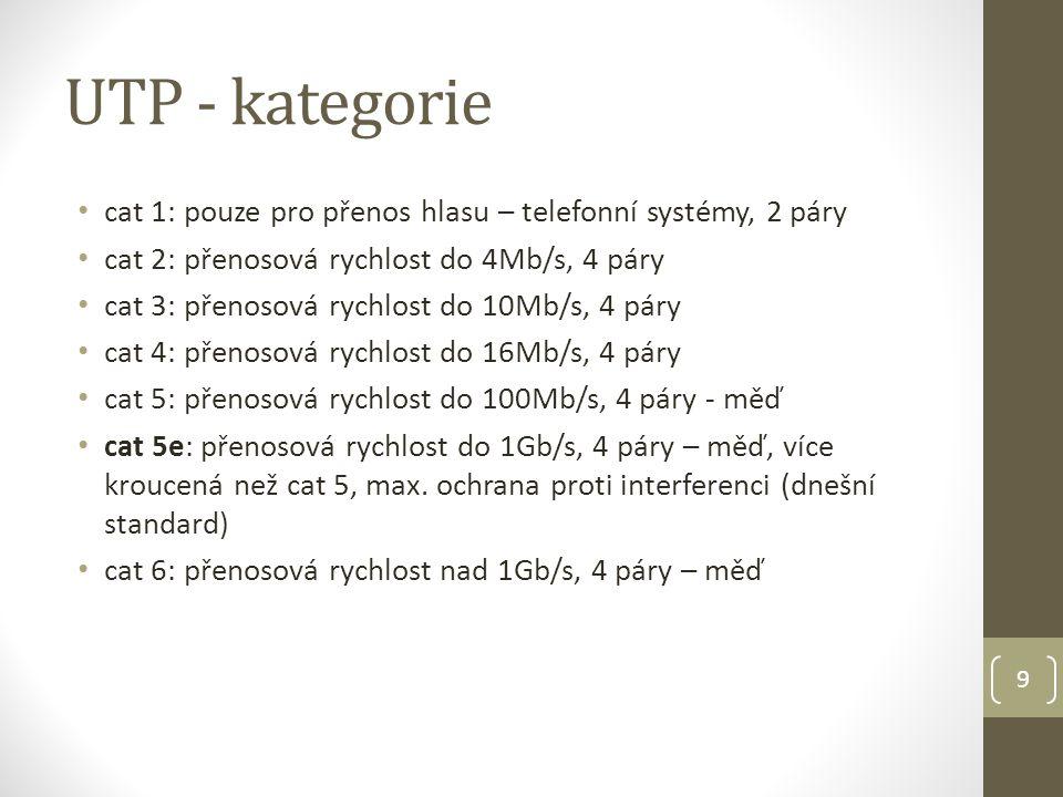 UTP - kategorie cat 1: pouze pro přenos hlasu – telefonní systémy, 2 páry cat 2: přenosová rychlost do 4Mb/s, 4 páry cat 3: přenosová rychlost do 10Mb/s, 4 páry cat 4: přenosová rychlost do 16Mb/s, 4 páry cat 5: přenosová rychlost do 100Mb/s, 4 páry - měď cat 5e: přenosová rychlost do 1Gb/s, 4 páry – měď, více kroucená než cat 5, max.