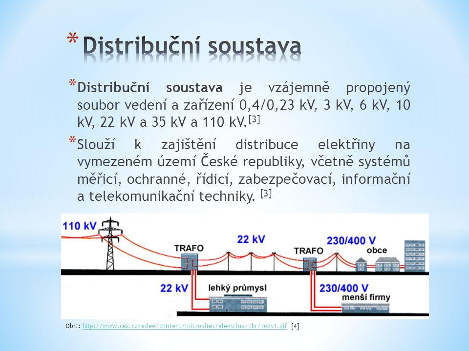 * Distribuční soustava je vzájemně propojený soubor vedení a zařízení 0,4/0,23 kV, 3 kV, 6 kV, 10 kV, 22 kV a 35 kV a 110 kV.