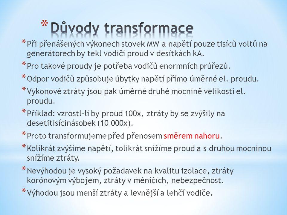 * Autor: Petr Machálek * Vzdělávací oblast:Člověk a příroda * Vzdělávací obor: Fyzika * Ročník: 9.