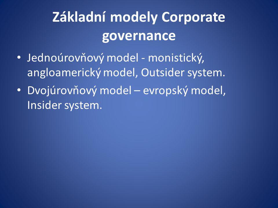 Základní modely Corporate governance Jednoúrovňový model - monistický, angloamerický model, Outsider system. Dvojúrovňový model – evropský model, Insi