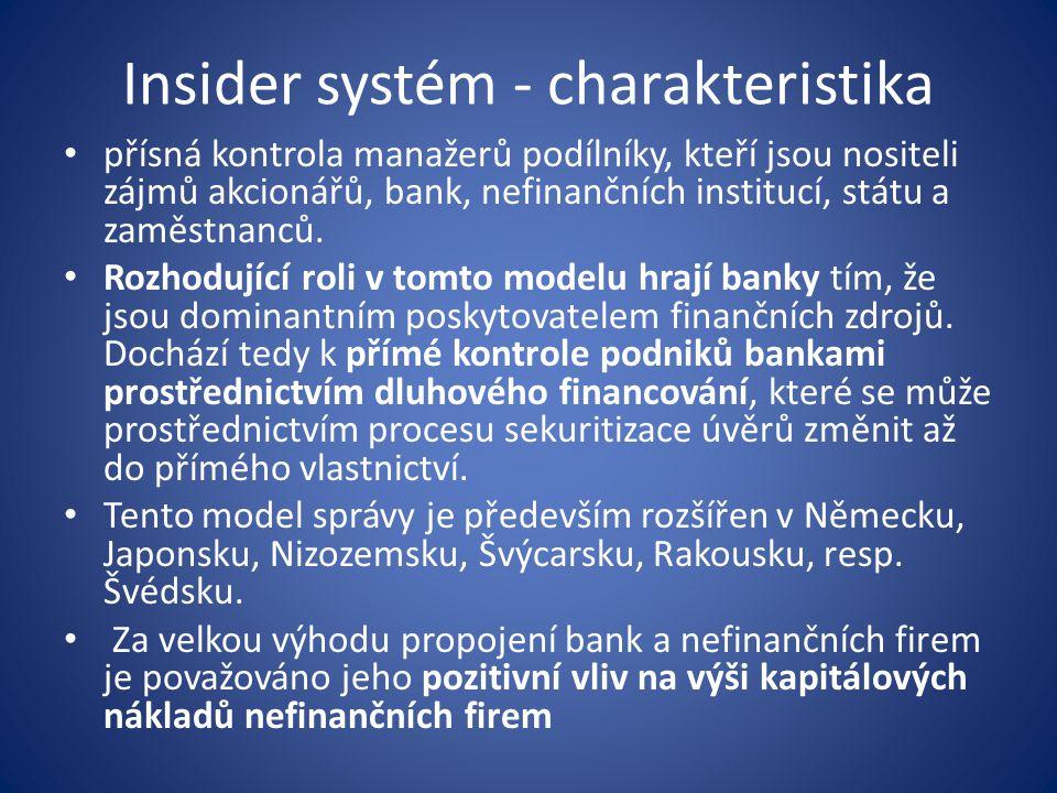 Insider systém - charakteristika přísná kontrola manažerů podílníky, kteří jsou nositeli zájmů akcionářů, bank, nefinančních institucí, státu a zaměst