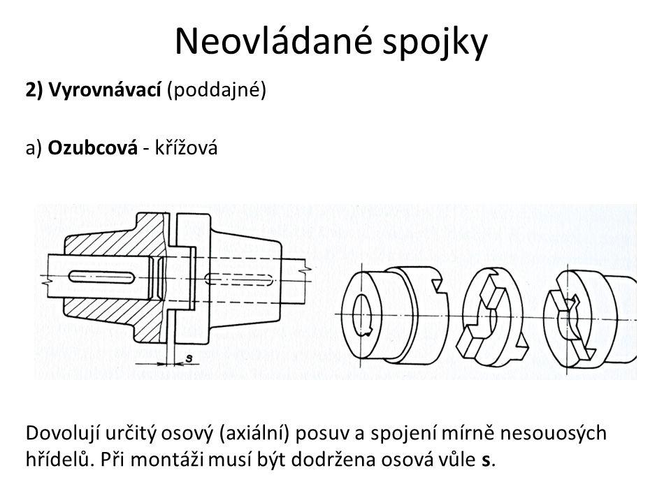 Neovládané spojky 2) Vyrovnávací (poddajné) a) Ozubcová - křížová Dovolují určitý osový (axiální) posuv a spojení mírně nesouosých hřídelů. Při montáž