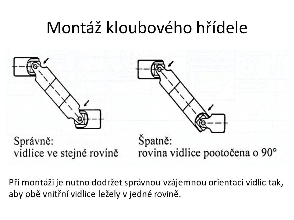 Montáž kloubového hřídele Při montáži je nutno dodržet správnou vzájemnou orientaci vidlic tak, aby obě vnitřní vidlice ležely v jedné rovině.