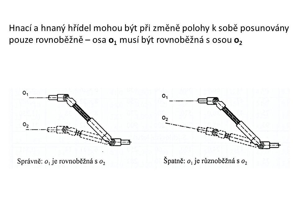 Hnací a hnaný hřídel mohou být při změně polohy k sobě posunovány pouze rovnoběžně – osa o 1 musí být rovnoběžná s osou o 2