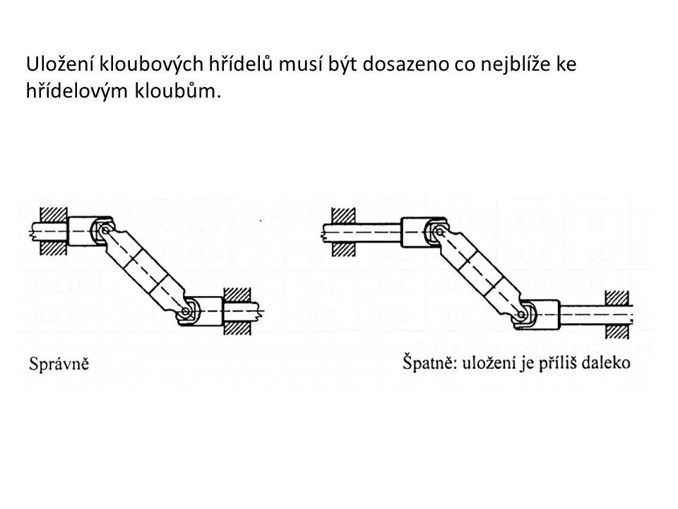 Uložení kloubových hřídelů musí být dosazeno co nejblíže ke hřídelovým kloubům.