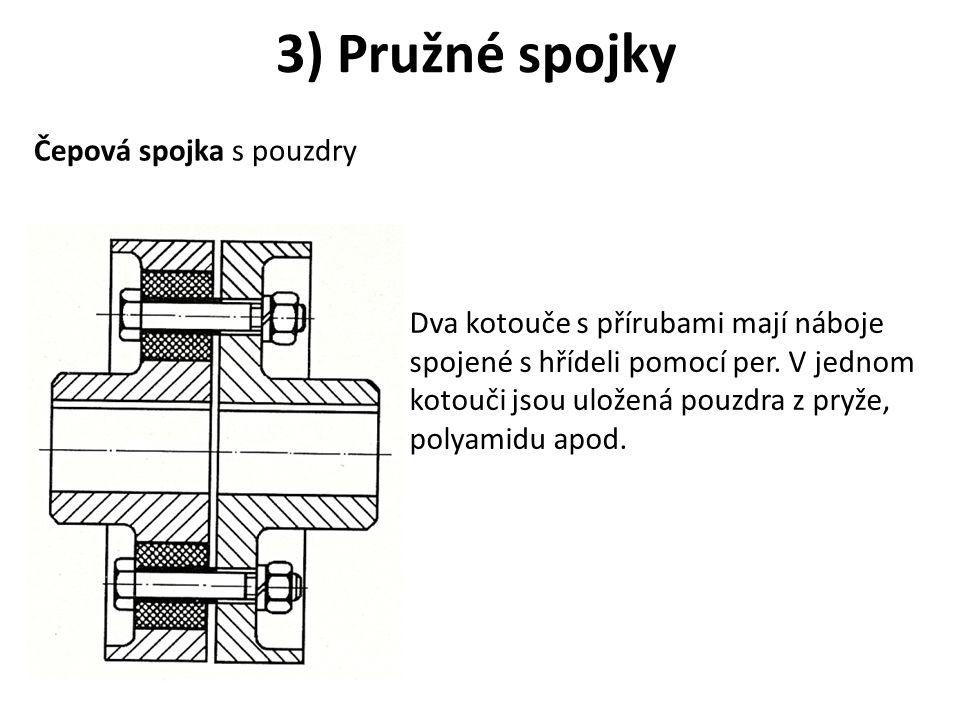 3) Pružné spojky Dva kotouče s přírubami mají náboje spojené s hřídeli pomocí per. V jednom kotouči jsou uložená pouzdra z pryže, polyamidu apod. Čepo