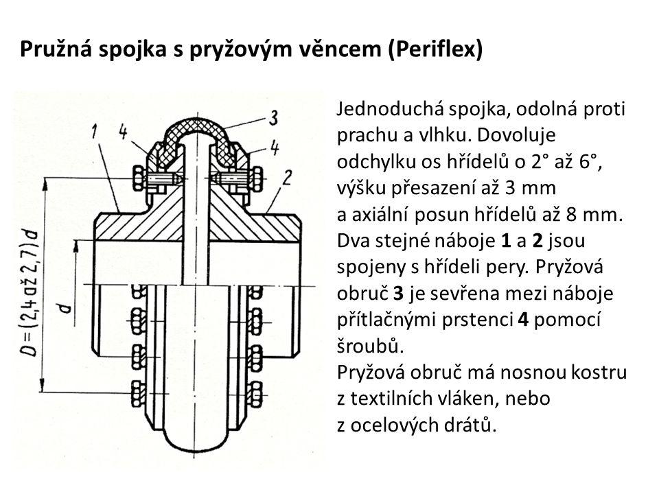 Pružná spojka s pryžovým věncem (Periflex) Jednoduchá spojka, odolná proti prachu a vlhku. Dovoluje odchylku os hřídelů o 2° až 6°, výšku přesazení až