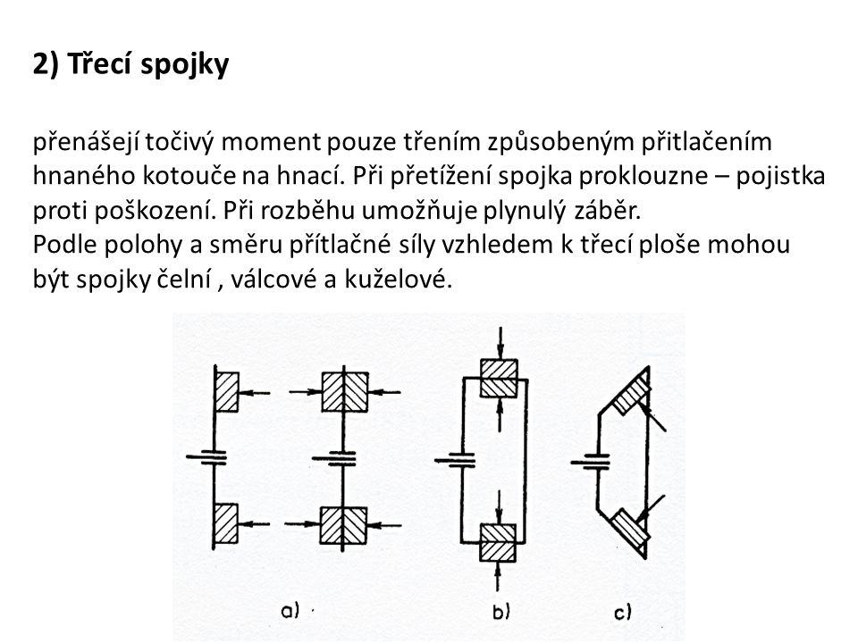 2) Třecí spojky přenášejí točivý moment pouze třením způsobeným přitlačením hnaného kotouče na hnací. Při přetížení spojka proklouzne – pojistka proti