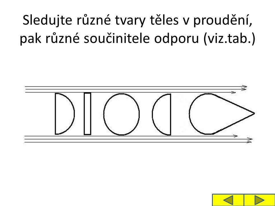 Výsledky z aerodynamického tunelu: Tvar tělesaSoučinitel odporu C Dutá polokoule1,33 Rovná deska1,12 Koule0,48 Vypuklá polokoule0,34 Aerodynamický tvar0,03