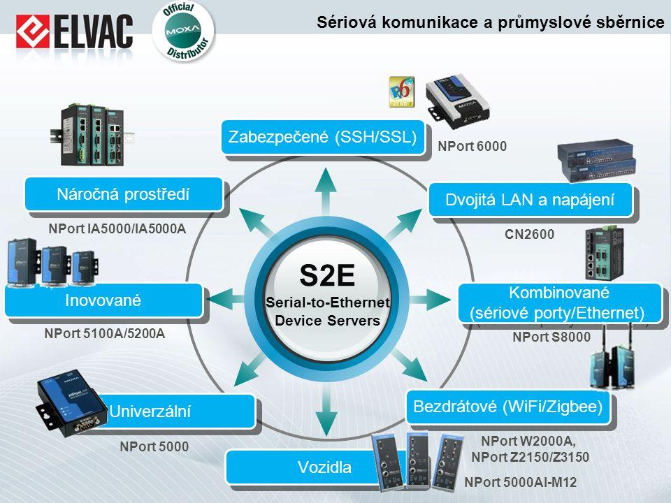 Univerzální NPort 5000 Inovované NPort 5100A/5200A Kombinované (sériové porty/Ethernet) NPort S8000 Bezdrátové (WiFi/Zigbee) NPort W2000A, NPort Z2150