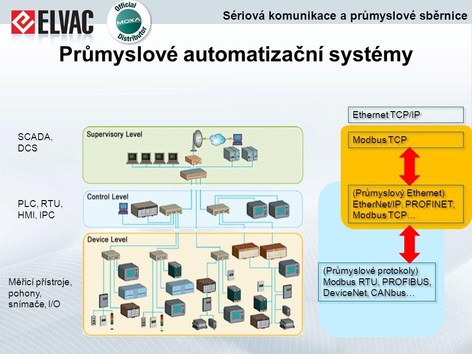 Průmyslové automatizační systémy Sériové sběrnice PLC, RTU, HMI, IPC SCADA, DCS (Průmyslové protokoly) Modbus RTU, PROFIBUS, DeviceNet, CANbus… (Průmy