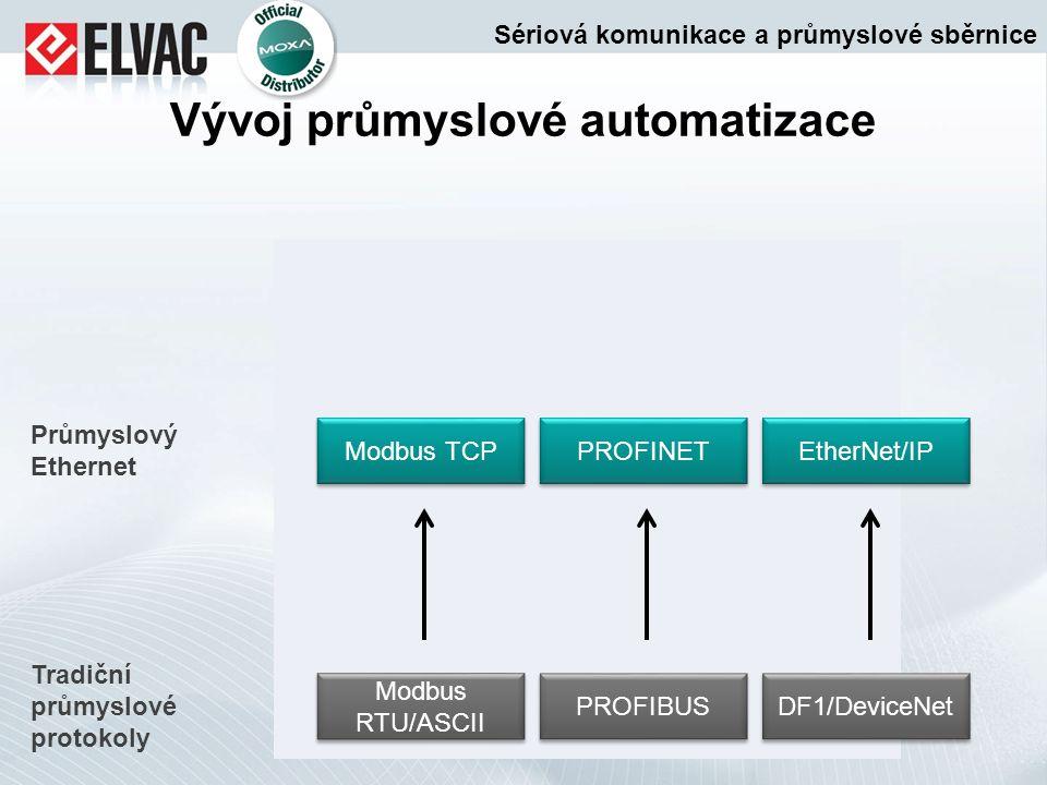 Vývoj průmyslové automatizace Tradiční průmyslové protokoly Průmyslový Ethernet Modbus RTU/ASCII PROFIBUS DF1/DeviceNet Modbus TCP PROFINET EtherNet/I