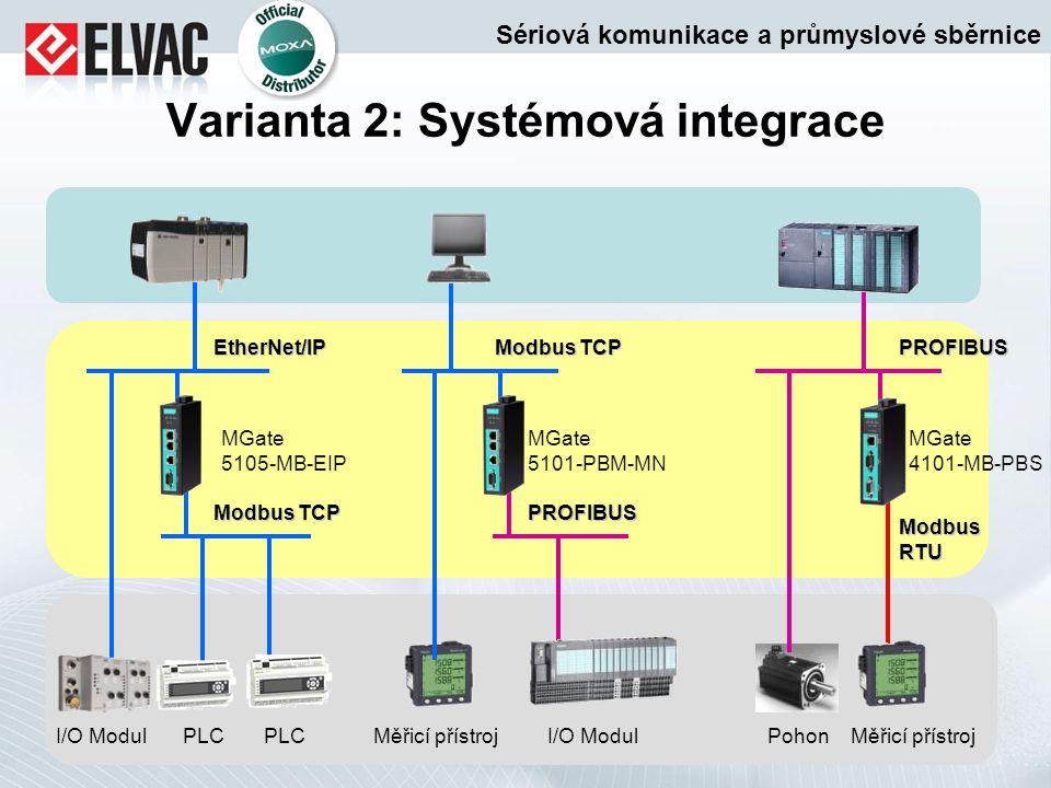 Varianta 2: Systémová integrace PLC Modbus TCP EtherNet/IP Modbus RTU Měřicí přístroj PROFIBUS PROFIBUS I/O Modul Modbus TCP MGate 4101-MB-PBS MGate 5