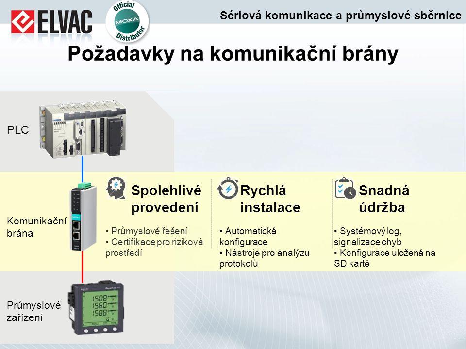 Požadavky na komunikační brány PLC Komunikační brána Průmyslové zařízení Průmyslové řešení Certifikace pro riziková prostředí Automatická konfigurace
