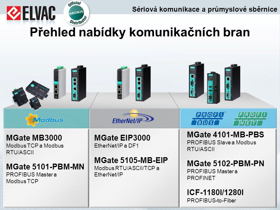Přehled nabídky komunikačních bran MGate MB3000 Modbus TCP a Modbus RTU/ASCII MGate 5101-PBM-MN PROFIBUS Master a Modbus TCP MGate EIP3000 EtherNet/IP