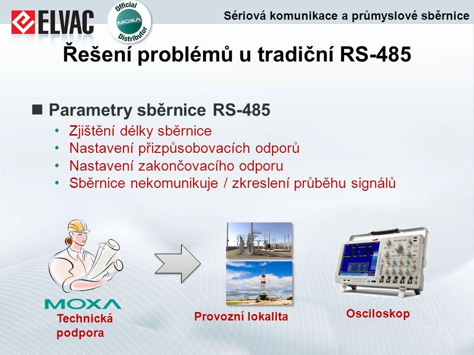 Řešení problémů u tradiční RS-485 Parametry sběrnice RS-485 Zjištění délky sběrnice Nastavení přizpůsobovacích odporů Nastavení zakončovacího odporu S