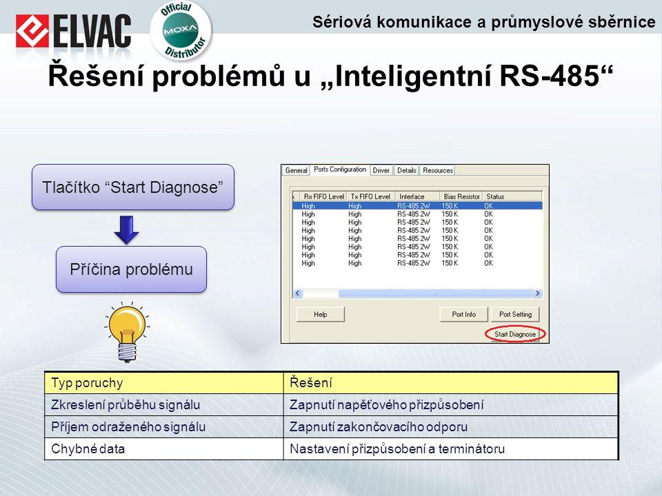 """Řešení problémů u """"Inteligentní RS-485"""" Typ poruchyŘešení Zkreslení průběhu signáluZapnutí napěťového přizpůsobení Příjem odraženého signáluZapnutí za"""