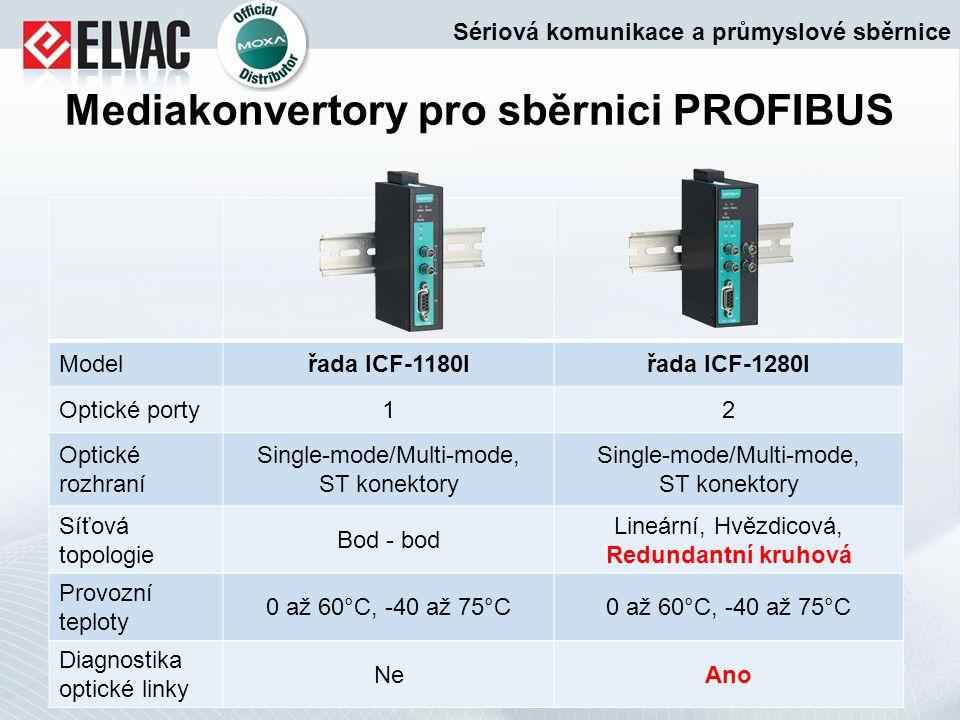Mediakonvertory pro sběrnici PROFIBUS Sériová komunikace a průmyslové sběrnice Modelřada ICF-1180Iřada ICF-1280I Optické porty12 Optické rozhraní Sing