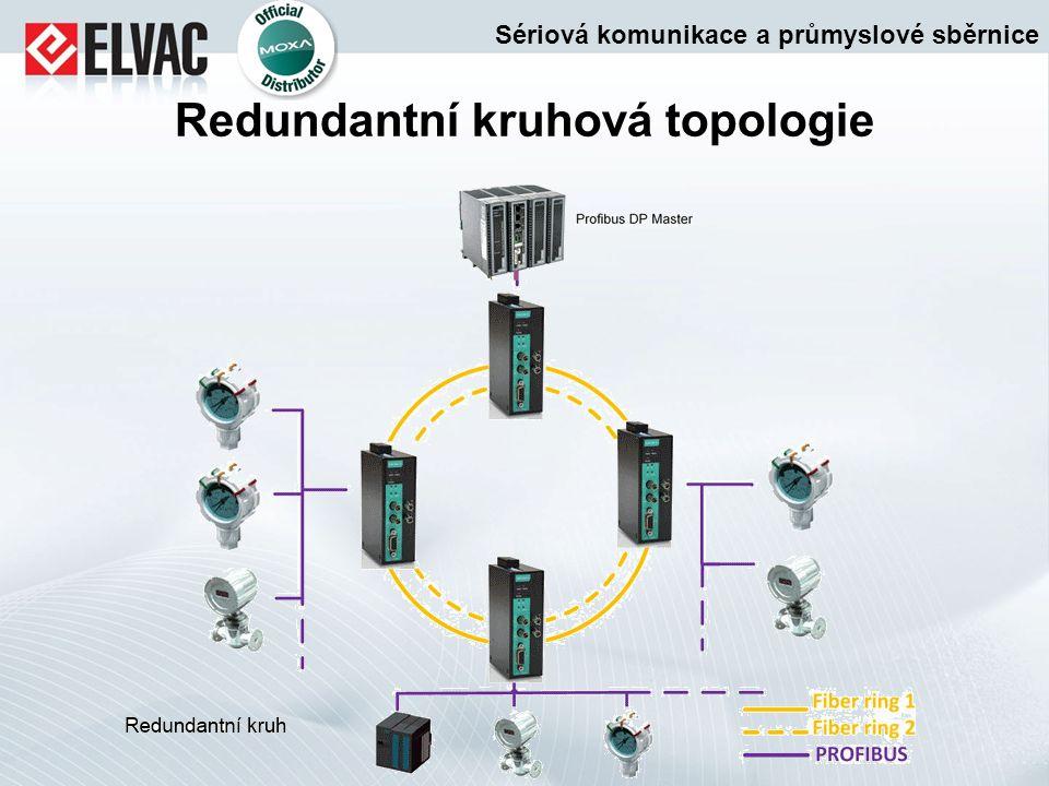 Redundantní kruhová topologie Sériová komunikace a průmyslové sběrnice
