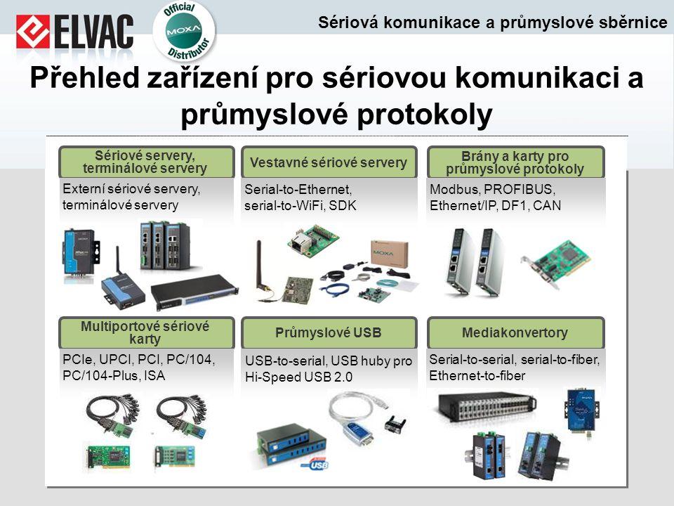 Přehled zařízení pro sériovou komunikaci a průmyslové protokoly Externí sériové servery, terminálové servery Serial-to-Ethernet, serial-to-WiFi, SDK S