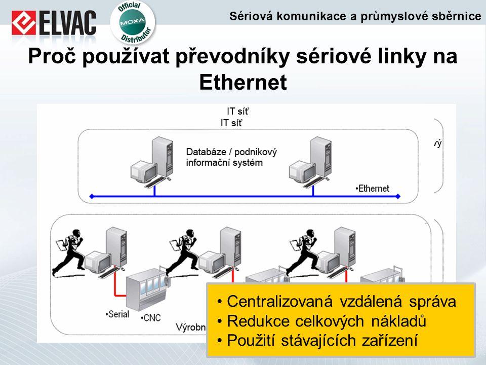 Proč používat převodníky sériové linky na Ethernet Centralizovaná vzdálená správa Redukce celkových nákladů Použití stávajících zařízení Sériová komun
