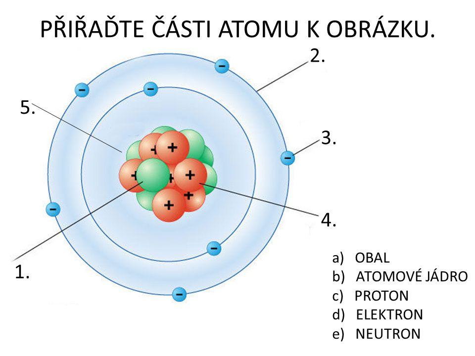 PŘIŘAĎTE ČÁSTI ATOMU K OBRÁZKU. a) OBAL b) ATOMOVÉ JÁDRO c) PROTON d) ELEKTRON e) NEUTRON 1. 2. 3. 4. 5.