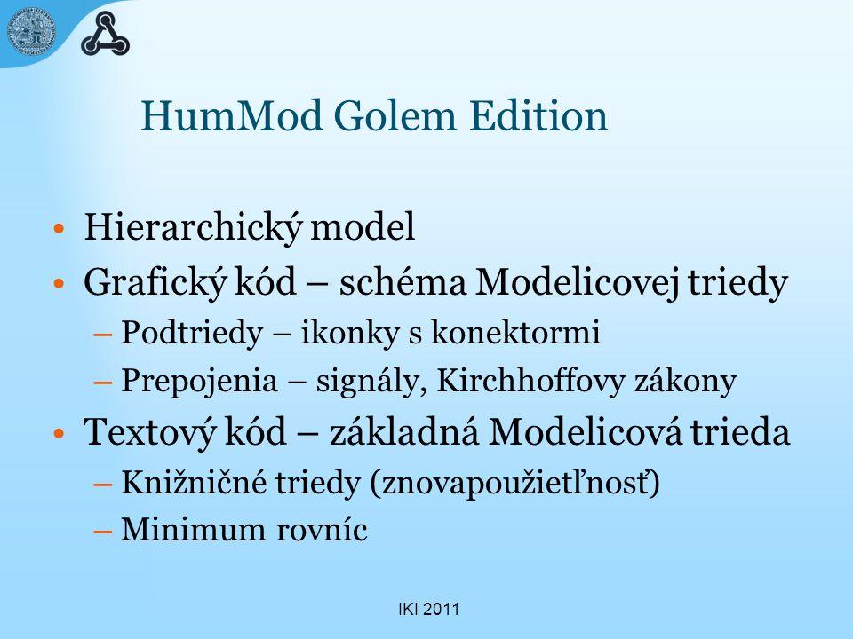 HumMod Golem Edition Hierarchický model Grafický kód – schéma Modelicovej triedy – Podtriedy – ikonky s konektormi – Prepojenia – signály, Kirchhoffovy zákony Textový kód – základná Modelicová trieda – Knižničné triedy (znovapoužietľnosť) – Minimum rovníc