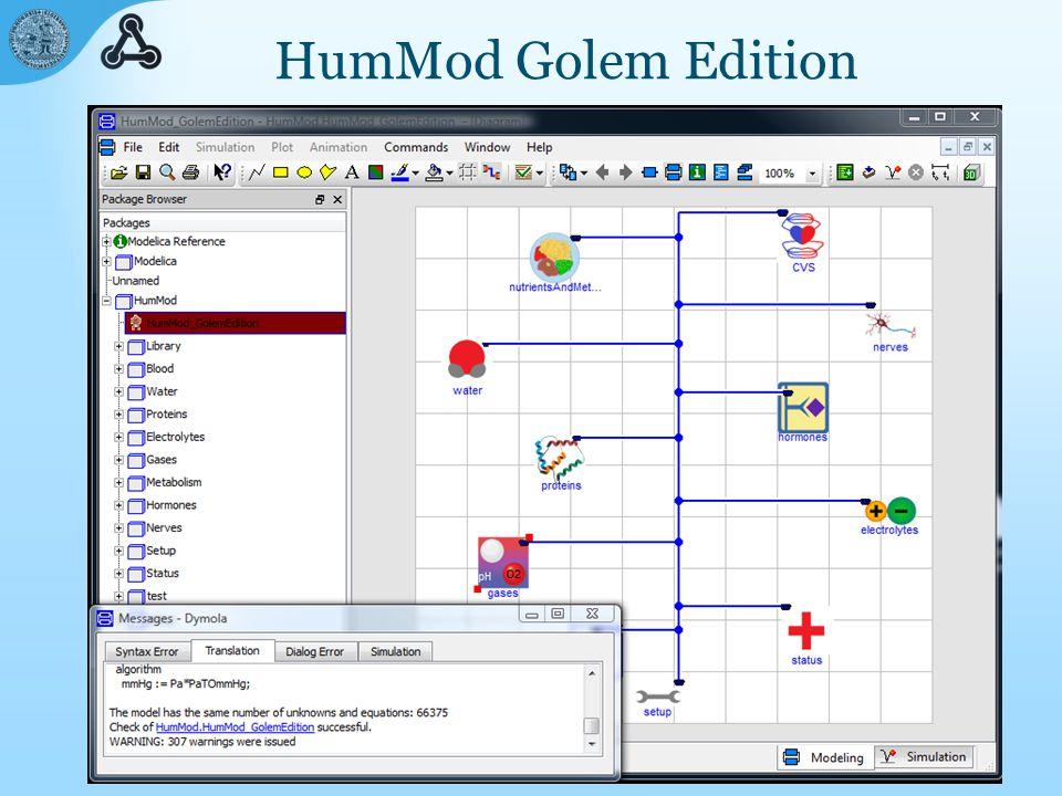 HumMod Golem Edition IKI 2011