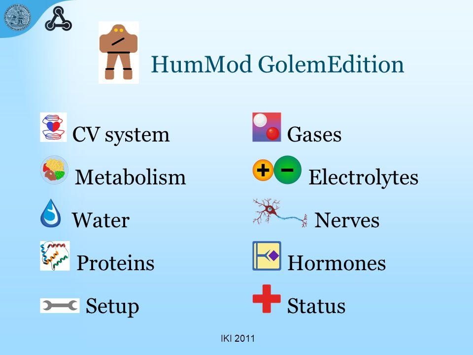 IKI 2011 HumMod.Library Domény: – Hydraulická (mmHg, ml/min,..) – Koncentračná (mol/ml, mol/min,..) – Osmotická (mol/ml, ml/min,..) – Termoenergická (K, kCal/min,..) Základné bloky: –Odpor, Hromadenie, Pumpa, Odtok, Absorbce, Chemické reakce..