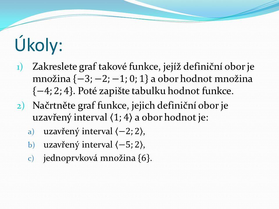 Úkoly:
