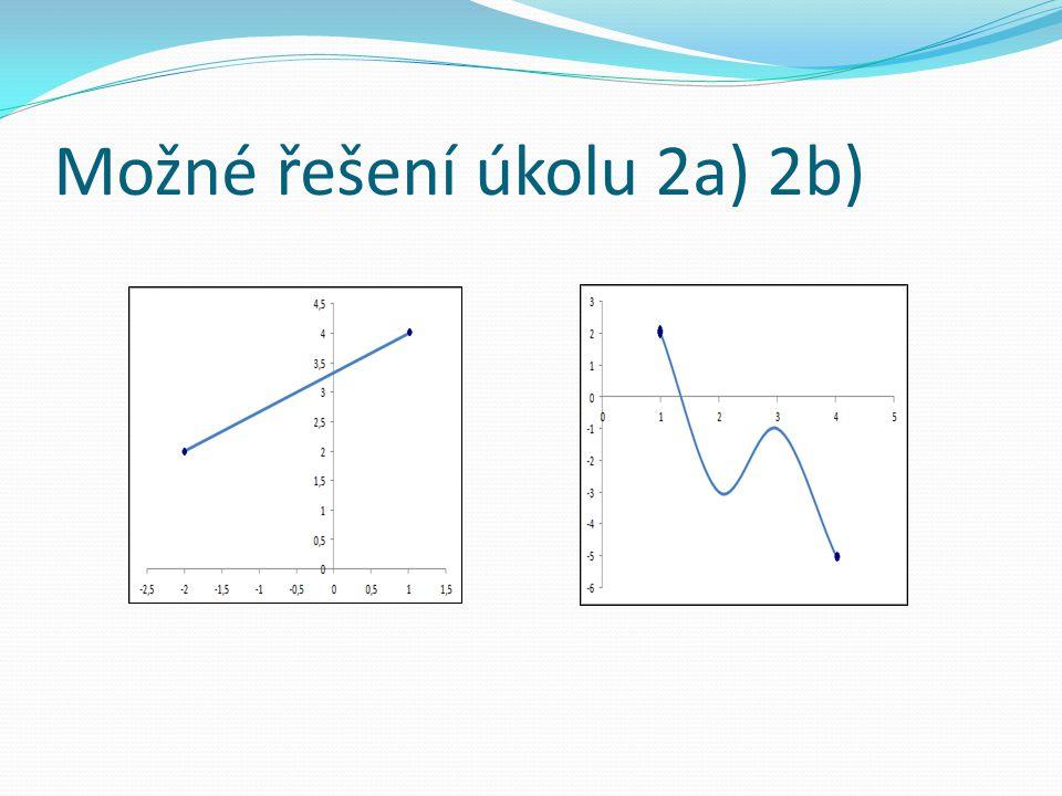 Možné řešení úkolu 2a) 2b)