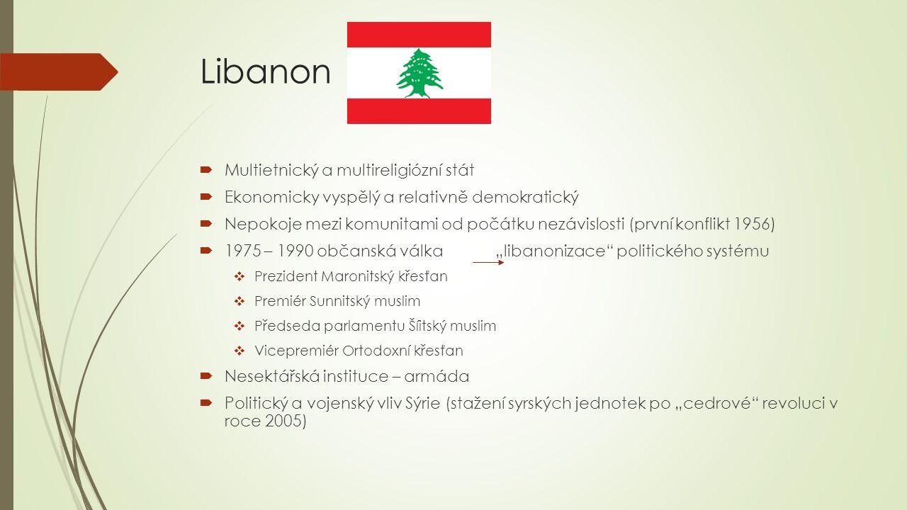 Libanon  Multietnický a multireligiózní stát  Ekonomicky vyspělý a relativně demokratický  Nepokoje mezi komunitami od počátku nezávislosti (první