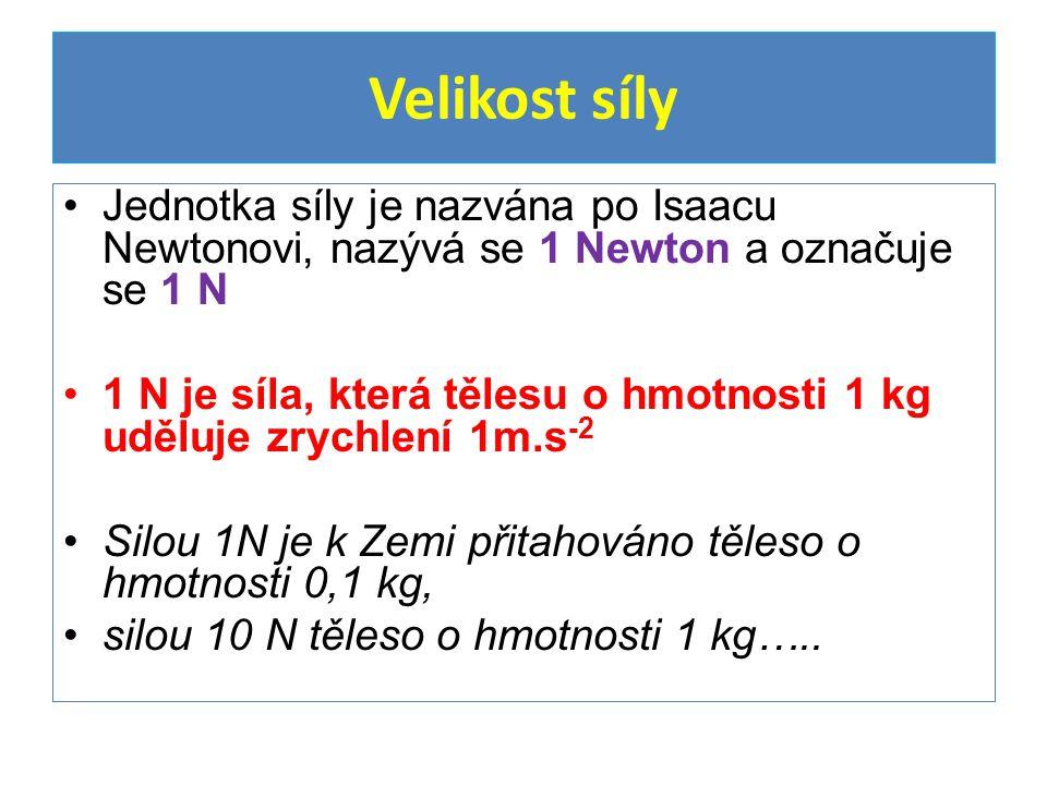 Jednotka síly je nazvána po Isaacu Newtonovi, nazývá se 1 Newton a označuje se 1 N 1 N je síla, která tělesu o hmotnosti 1 kg uděluje zrychlení 1m.s -