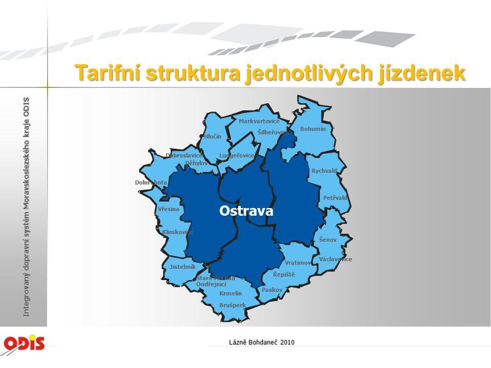 Tarifní struktura jednotlivých jízdenek Markvartovice Šilheřovice Hlučín Ludgeřovice Děhylov Dobroslavice Dolní Lhota Vřesina Klimkovice Jistebník Sta