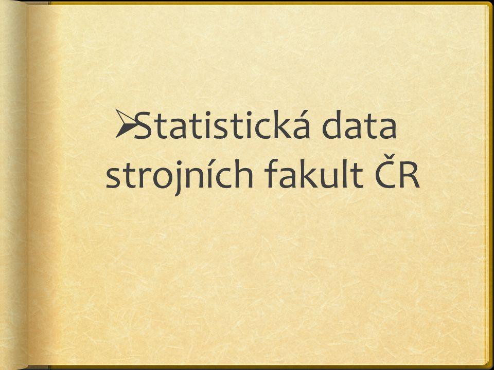  Statistická data strojních fakult ČR