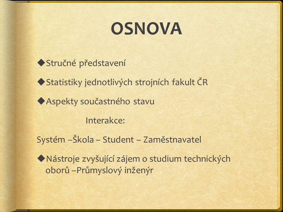 OSNOVA  Stručné představení  Statistiky jednotlivých strojních fakult ČR  Aspekty součastného stavu Interakce: Systém –Škola – Student – Zaměstnava