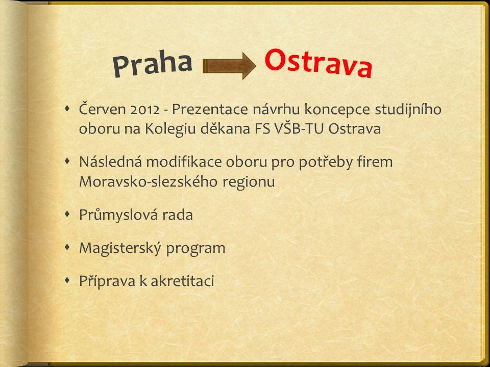  Červen 2012 - Prezentace návrhu koncepce studijního oboru na Kolegiu děkana FS VŠB-TU Ostrava  Následná modifikace oboru pro potřeby firem Moravsko